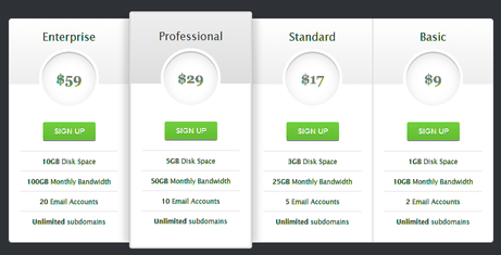 Pricing Table 2 - Table de Prix WordPress Plugin