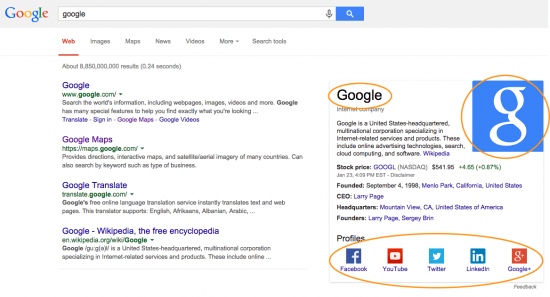 Knowledge Graph de Google