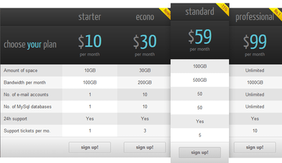 CSS3 Responsive Web Pricing Tables Grids - Plugin WordPress