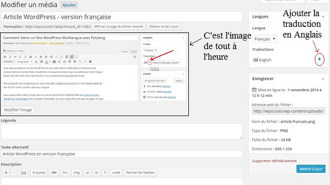 Traduire une image WordPress