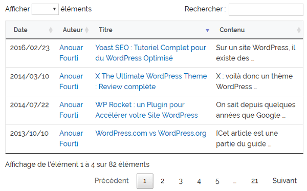 Des articles triés par leur titre par ordre descendant avec le plugin Posts Table with Search & Sort