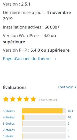 Neve : nombre de téléchargement et note sur WordPress.org
